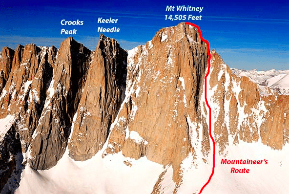 mountaineer's route